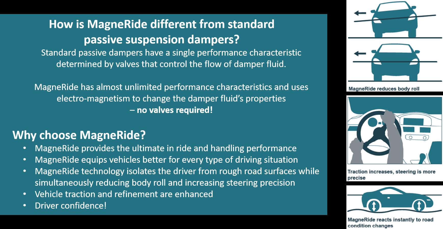 MagneRide Basics v2